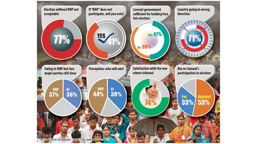 front-Election-polls